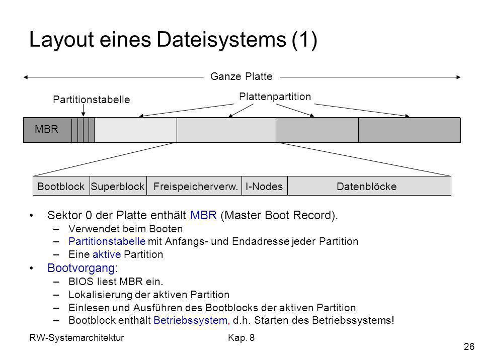 RW-SystemarchitekturKap. 8 26 Layout eines Dateisystems (1) Sektor 0 der Platte enthält MBR (Master Boot Record). –Verwendet beim Booten –Partitionsta