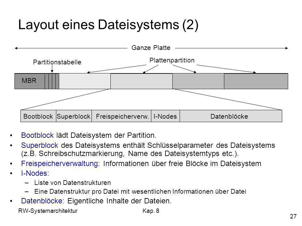 RW-SystemarchitekturKap. 8 27 Layout eines Dateisystems (2) Bootblock lädt Dateisystem der Partition. Superblock des Dateisystems enthält Schlüsselpar