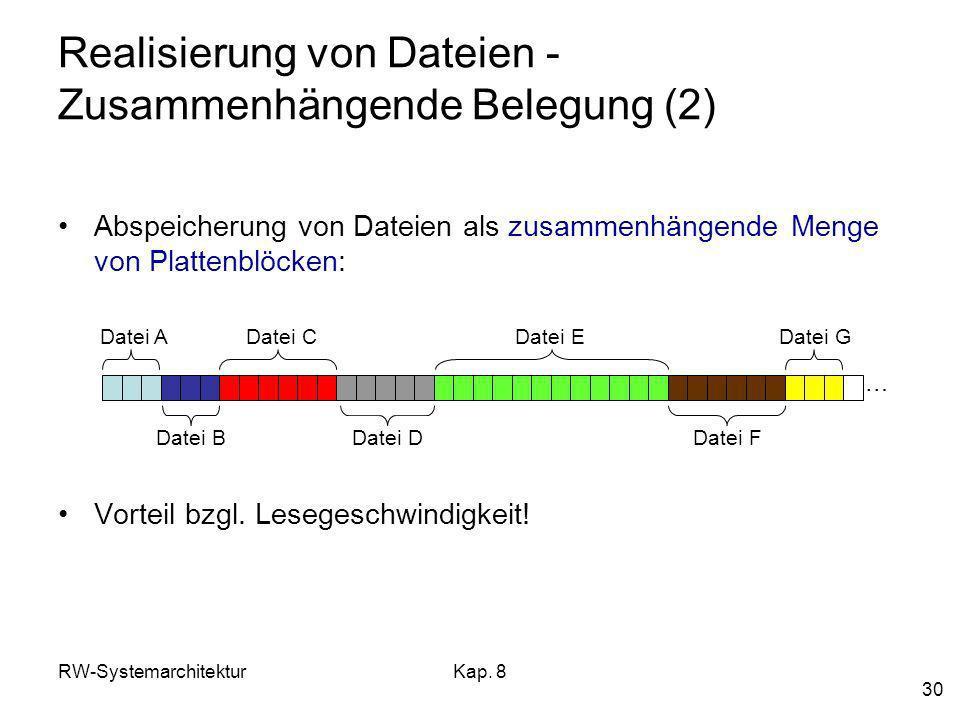RW-SystemarchitekturKap. 8 30 Realisierung von Dateien - Zusammenhängende Belegung (2) Abspeicherung von Dateien als zusammenhängende Menge von Platte