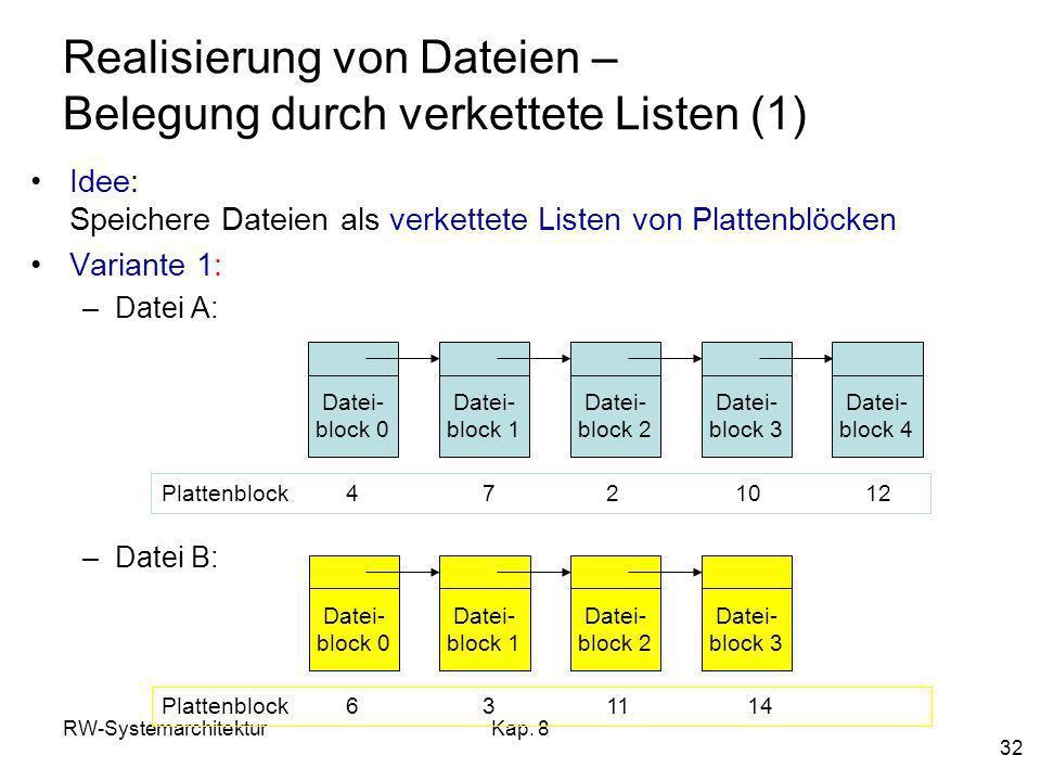 RW-SystemarchitekturKap. 8 32 Realisierung von Dateien – Belegung durch verkettete Listen (1) Idee: Speichere Dateien als verkettete Listen von Platte