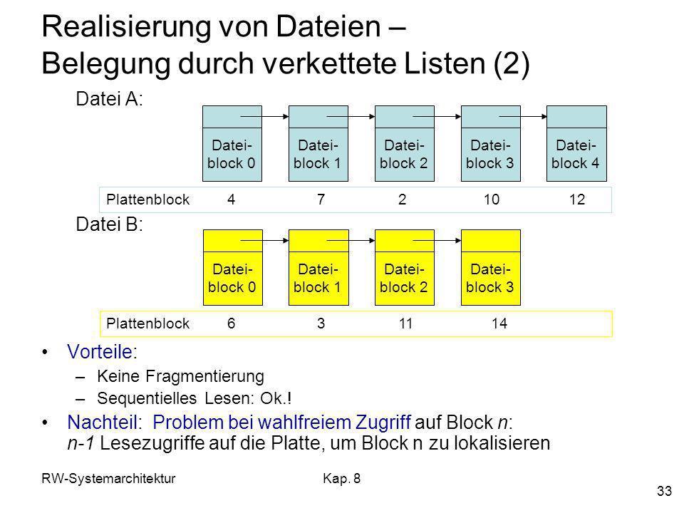 RW-SystemarchitekturKap. 8 33 Realisierung von Dateien – Belegung durch verkettete Listen (2) Datei A: Datei B: Vorteile: –Keine Fragmentierung –Seque