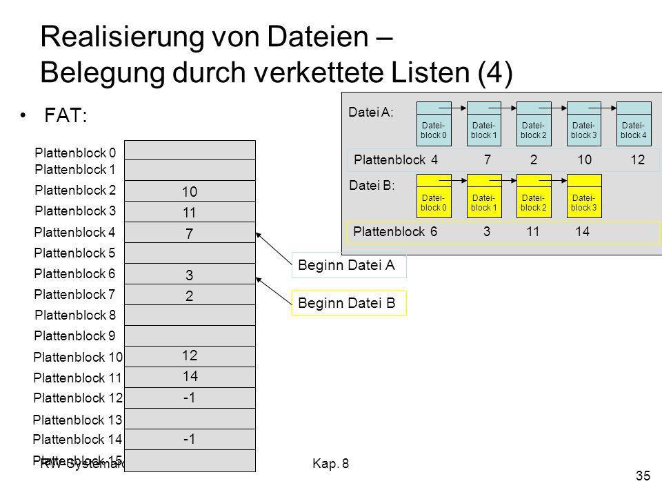 RW-SystemarchitekturKap. 8 35 Realisierung von Dateien – Belegung durch verkettete Listen (4) FAT: Datei- block 0 Datei- block 1 Datei- block 2 Datei-