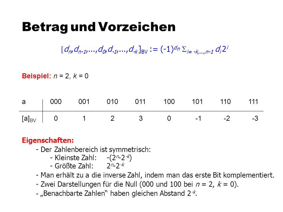 Betrag und Vorzeichen d n,d n-1,...,d 0,d -1,...,d -k ] BV := (-1) d n i= -k,...,n-1 d i 2 i Eigenschaften: - Der Zahlenbereich ist symmetrisch: - Kle