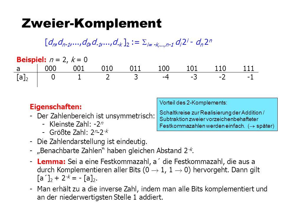 Eigenschaften: -Der Zahlenbereich ist unsymmetrisch: -Kleinste Zahl: -2 n -Größte Zahl: 2 n -2 -k -Die Zahlendarstellung ist eindeutig. -Benachbarte Z