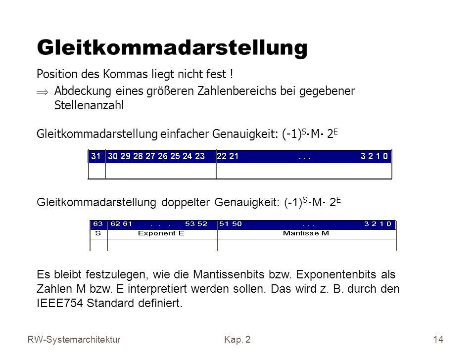 RW-SystemarchitekturKap. 2 14 Gleitkommadarstellung doppelter Genauigkeit: (-1) S M 2 E Gleitkommadarstellung Position des Kommas liegt nicht fest ! A