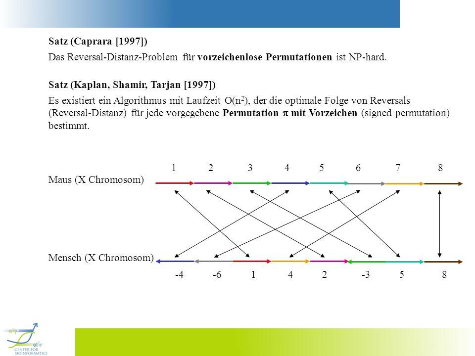Satz (Caprara [1997]) Das Reversal-Distanz-Problem für vorzeichenlose Permutationen ist NP-hard. Satz (Kaplan, Shamir, Tarjan [1997]) Es existiert ein