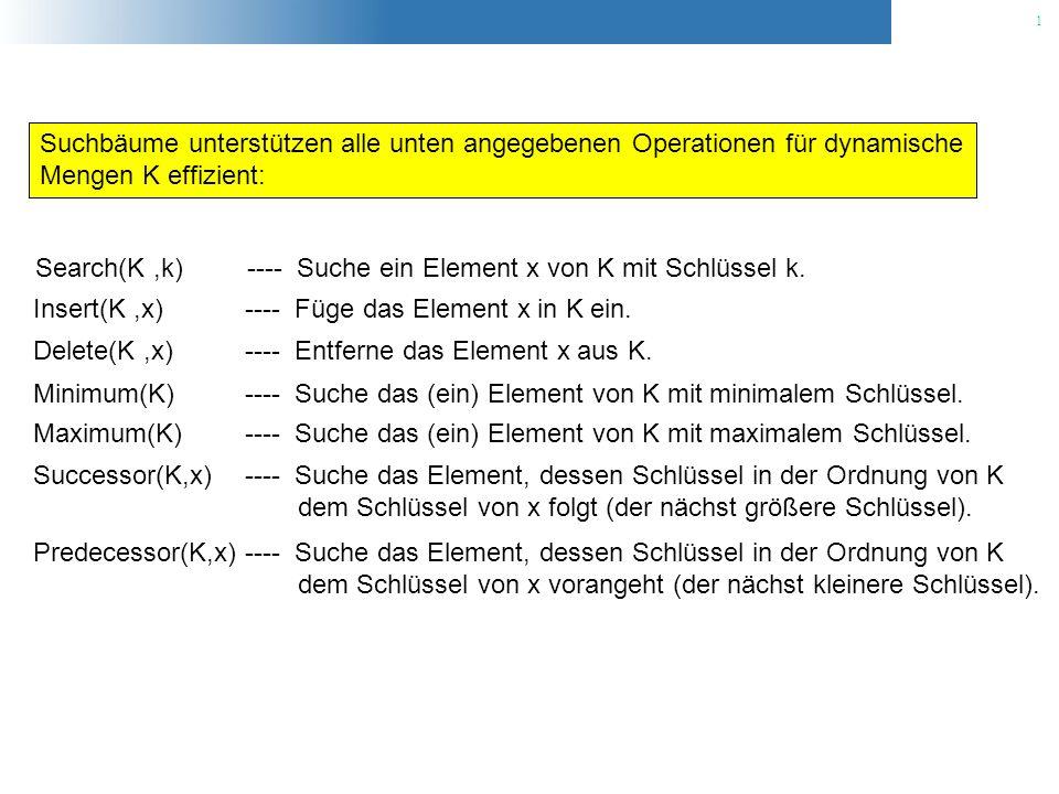 22 Die Einfüge-Operation für Rot-Schwarz-Bäume: Wir verwenden eine leicht modifizierte Version von tree_insert: void RB_insert(Tree T, TreeNode *z) { } TreeNode *x = T->root ;// Zeiger zum Durchwandern des Baums TreeNode *p = TNULL;// Zeiger auf Vater while ( x != TNULL) {// Durchmustern des Baumes } p = x;// Man merke sich den Vater von x if ( x->key key) x = x->right_child; // Die Suche geht rechts weiter else x = x->left_child; // Die Suche geht links weiter z->parent = p; if (p == TNULL) T->root = z; // z ist die neue Wurzel else if (z->key key) p->left_child = z; // Links von p einfügen else p->right_child = z; // Rechts von p einfügen z->color = RED; // Der neue Knoten z ist rot z->left_child = z->right_child = TNULL; // z hat keine Kinder RB_insert_fixup(T,z); // Hier erfolgt die Reparatur // des Rot-Schwarz-Baums