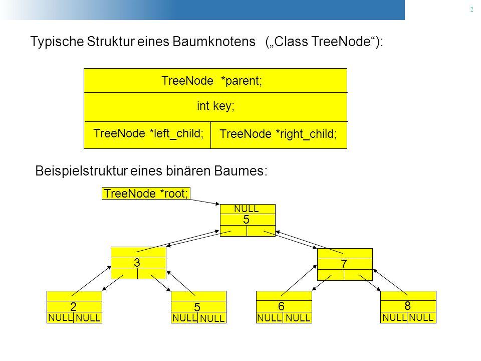 3 Typische Struktur eines Baumknotens (Class TreeNode): TreeNode *parent; TreeNode *left_child; TreeNode *right_child; int key; Vereinfachte Darstellung der Baumstruktur: 2 3 5 5 7 6 8 Wurzel = root Blätter (leafs) des Baumes: Die Knoten ohne Kinder!