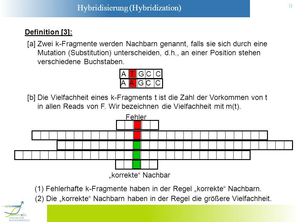 Hybridisierung (Hybridization) 12 Definition [3]: [a] Zwei k-Fragmente werden Nachbarn genannt, falls sie sich durch eine Mutation (Substitution) unte