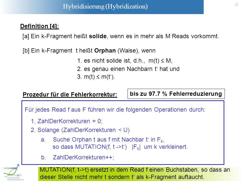Hybridisierung (Hybridization) 13 Definition [4]: [a] Ein k-Fragment heißt solide, wenn es in mehr als M Reads vorkommt. [b] Ein k-Fragment t heißt Or