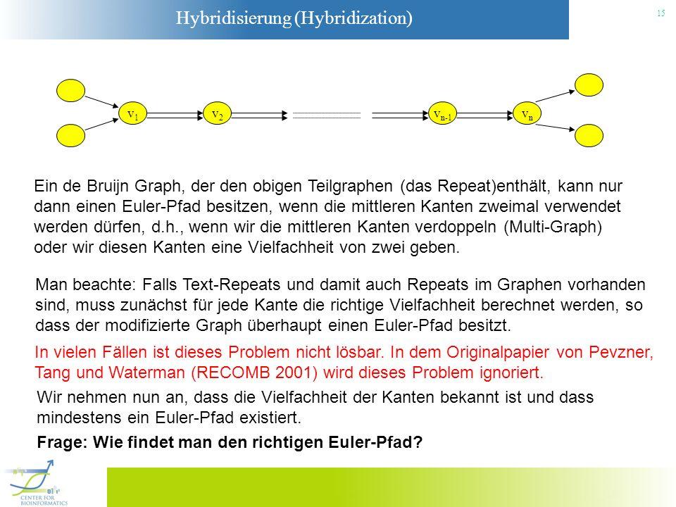 Hybridisierung (Hybridization) 15 v2v2 v1v1 vnvn v n-1 Wir nehmen nun an, dass die Vielfachheit der Kanten bekannt ist und dass mindestens ein Euler-P