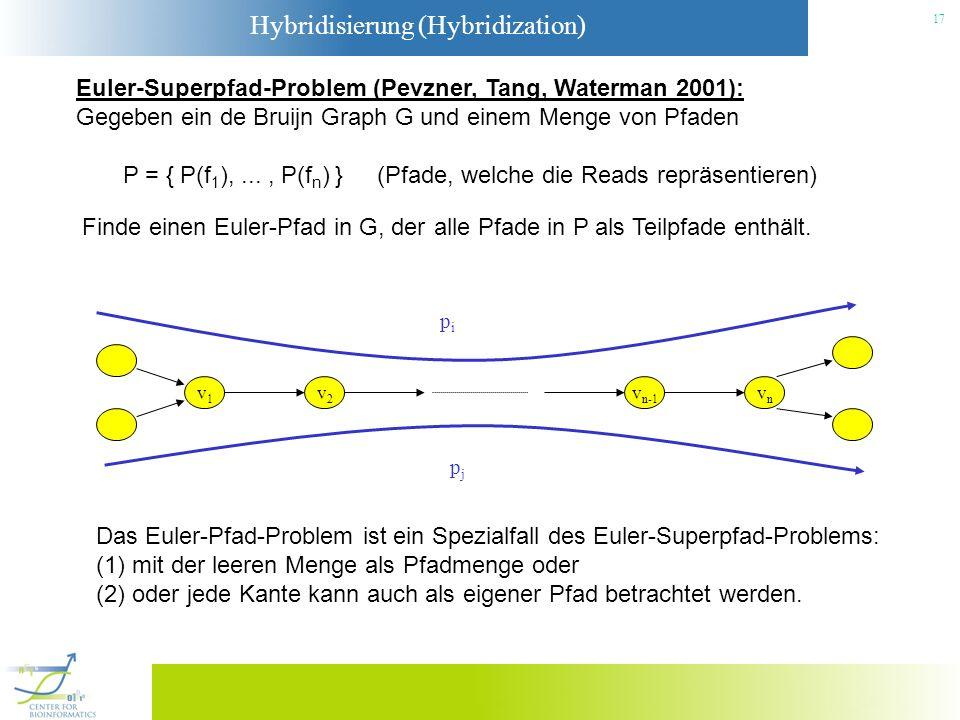Hybridisierung (Hybridization) 17 Euler-Superpfad-Problem (Pevzner, Tang, Waterman 2001): Gegeben ein de Bruijn Graph G und einem Menge von Pfaden P =