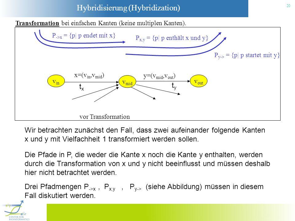 Hybridisierung (Hybridization) 20 Transformation bei einfachen Kanten (keine multiplen Kanten). P y-> = {p| p startet mit y} P ->x = {p| p endet mit x