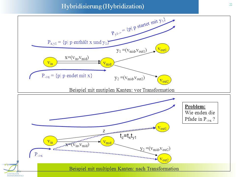 Hybridisierung (Hybridization) 22 P ->x = {p| p endet mit x} Beispiel mit mutiplen Kanten: vor Transformation v in x=(v in,v mid ) v mid v out1 y 1 =(