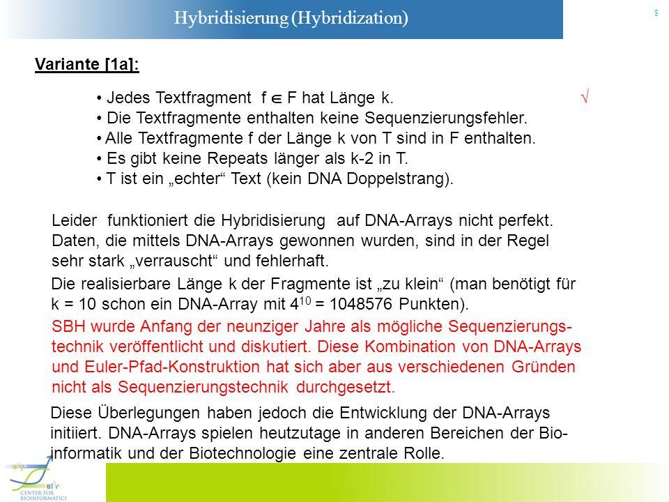 Hybridisierung (Hybridization) 8 Variante [1a]: Jedes Textfragment f F hat Länge k. Die Textfragmente enthalten keine Sequenzierungsfehler. Alle Textf
