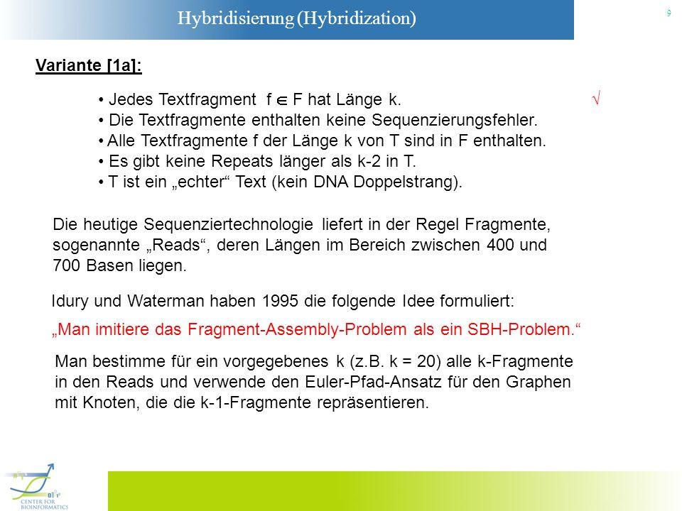 Hybridisierung (Hybridization) 9 Variante [1a]: Jedes Textfragment f F hat Länge k. Die Textfragmente enthalten keine Sequenzierungsfehler. Alle Textf