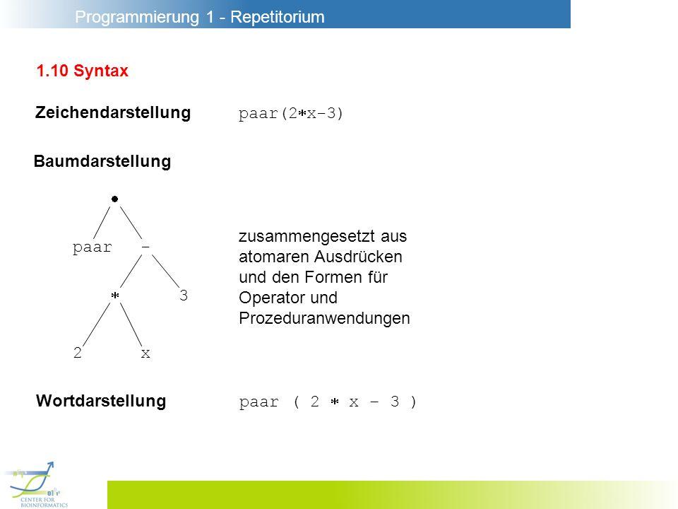 Programmierung 1 - Repetitorium 1.10 Syntax Zeichendarstellung paar(2 x-3) Baumdarstellung zusammengesetzt aus atomaren Ausdrücken und den Formen für