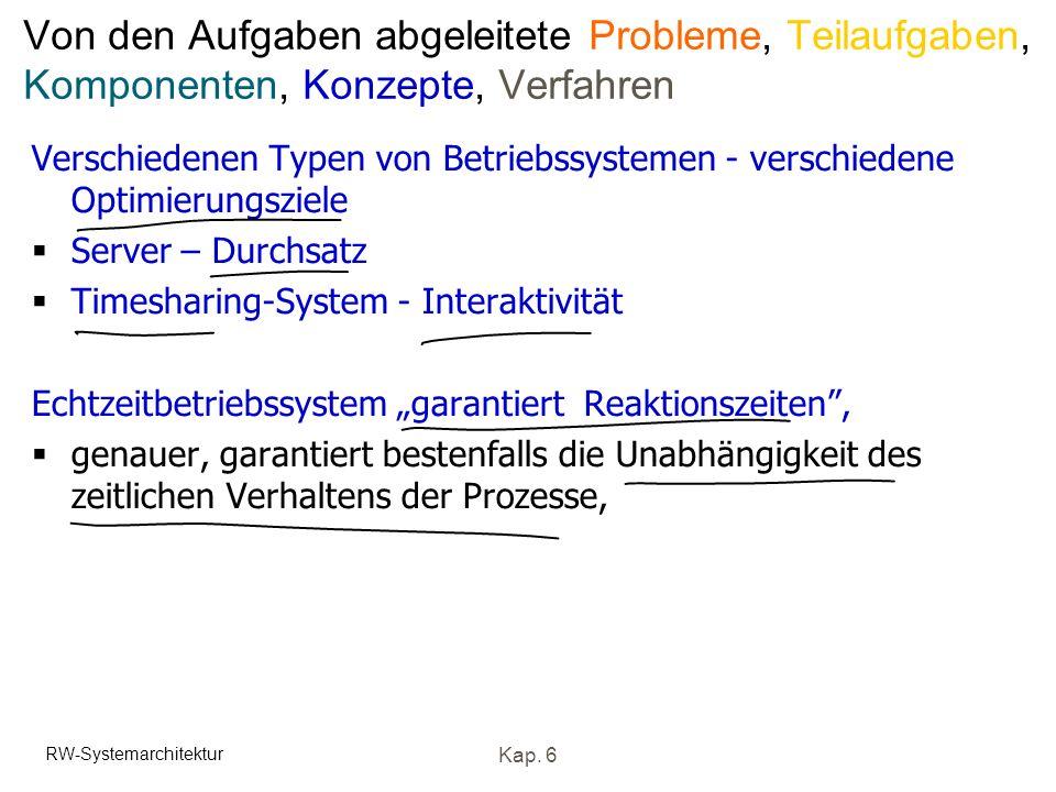 RW-Systemarchitektur Kap. 6 Von den Aufgaben abgeleitete Probleme, Teilaufgaben, Komponenten, Konzepte, Verfahren Verschiedenen Typen von Betriebssyst
