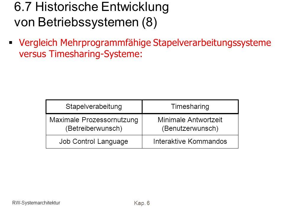 RW-Systemarchitektur Kap. 6 6.7 Historische Entwicklung von Betriebssystemen (8) Vergleich Mehrprogrammfähige Stapelverarbeitungssysteme versus Timesh
