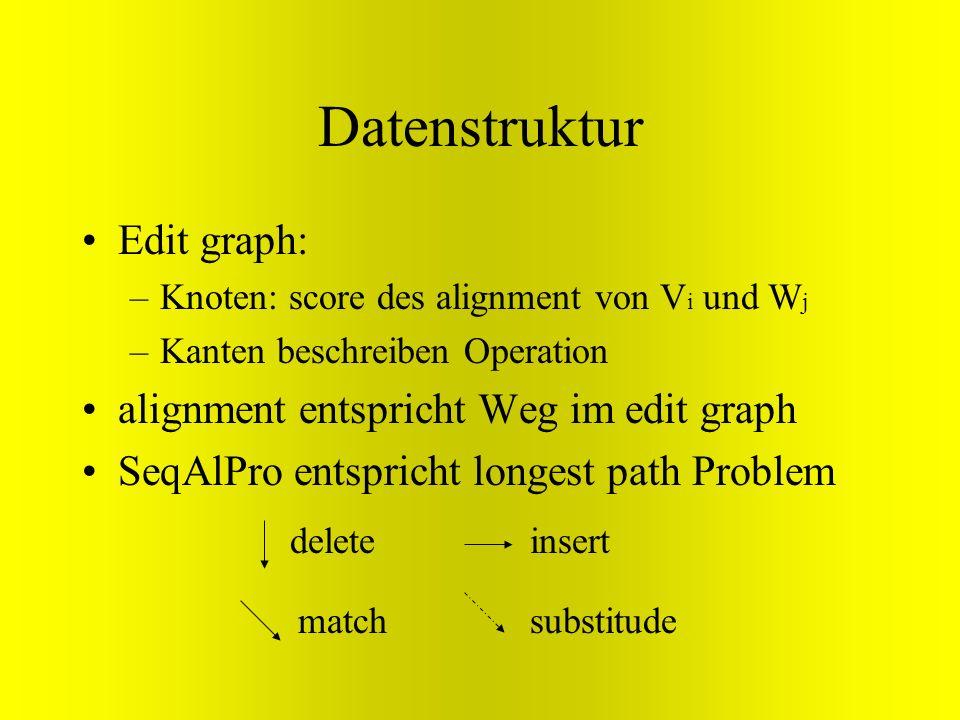 Datenstruktur Edit graph: –Knoten: score des alignment von V i und W j –Kanten beschreiben Operation alignment entspricht Weg im edit graph SeqAlPro e