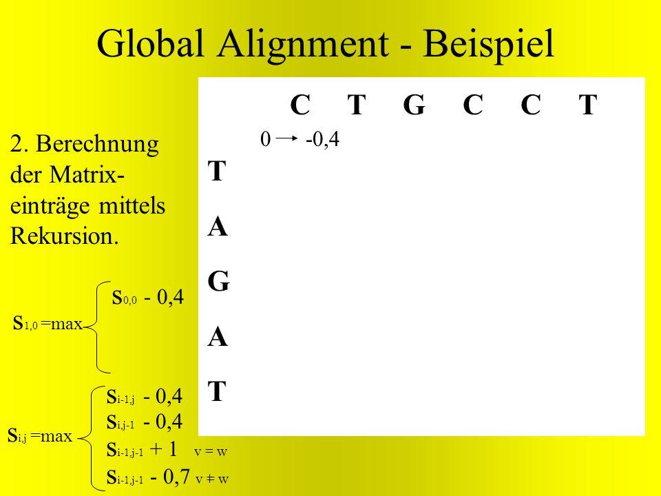 TAGATTAGAT C T G C C T 0 Global Alignment - Beispiel s i,j =max s i-1,j - 0,4 s i,j-1 - 0,4 s i-1,j-1 + v = w s i-1,j-1 - 0,7 v = w -0,4 2. Berechnung
