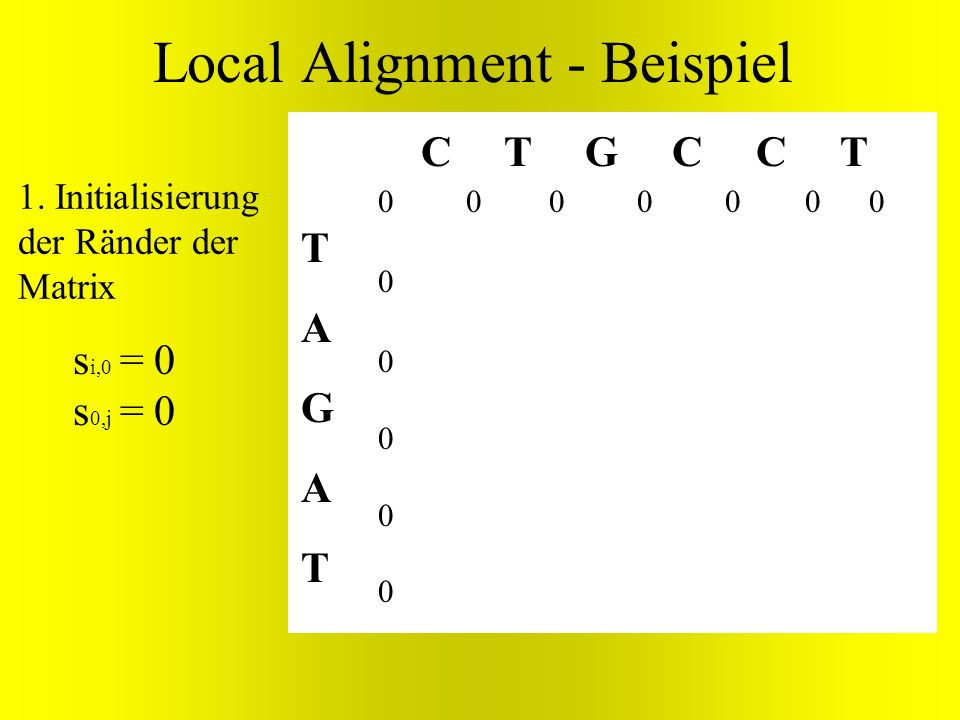 TAGATTAGAT C T G C C T 000 0 0 0 0 0 00000000 Local Alignment - Beispiel s i,0 = 0 s 0,j = 0 1. Initialisierung der Ränder der Matrix