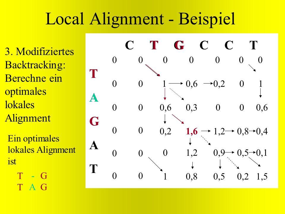 TAGATTAGAT C T G C C T 000 0 0 0 0 0 00000000 0 00000000 1 0,6 0,2 0,6 0,3 1,6 1,2 0,8 0,2 0 1,2 0,9 0,5 0 0 0,8 0,5 0,2 1 0,6 0,4 0,1 1,5 0 1 1,6 G G