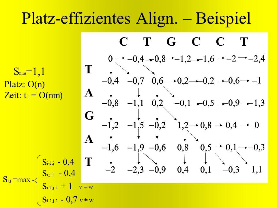 TAGATTAGAT C T G C C T Platz-effizientes Align. – Beispiel s i,j =max s i-1,j - 0,4 s i,j-1 - 0,4 s i-1,j-1 + v = w s i-1,j-1 - 0,7 v = w S n,m =1,1 P