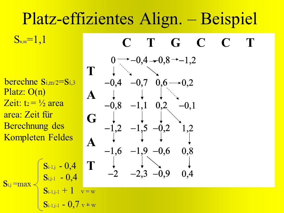 TAGATTAGAT C T G C C T Platz-effizientes Align. – Beispiel s i,j =max s i-1,j - 0,4 s i,j-1 - 0,4 s i-1,j-1 + v = w s i-1,j-1 - 0,7 v = w berechne s i