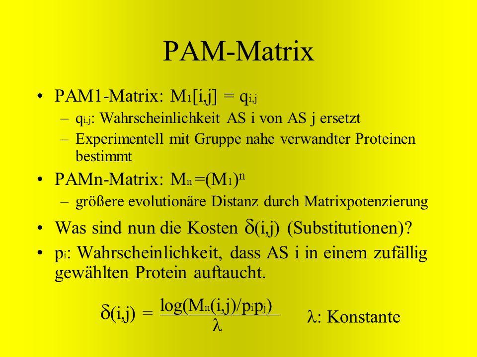 PAM1-Matrix: M 1 [i,j] = q i,j –q i,j : Wahrscheinlichkeit AS i von AS j ersetzt –Experimentell mit Gruppe nahe verwandter Proteinen bestimmt PAMn-Mat