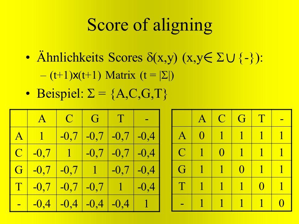Score of aligning Ähnlichkeits Scores (x,y) (x,y -} –(t+1) x (t+1) Matrix (t = | |) Beispiel: = {A,C,G,T} ACGT- A1-0,7 -0,4 C-0,71 -0,4 G-0,7 1 -0,4 T