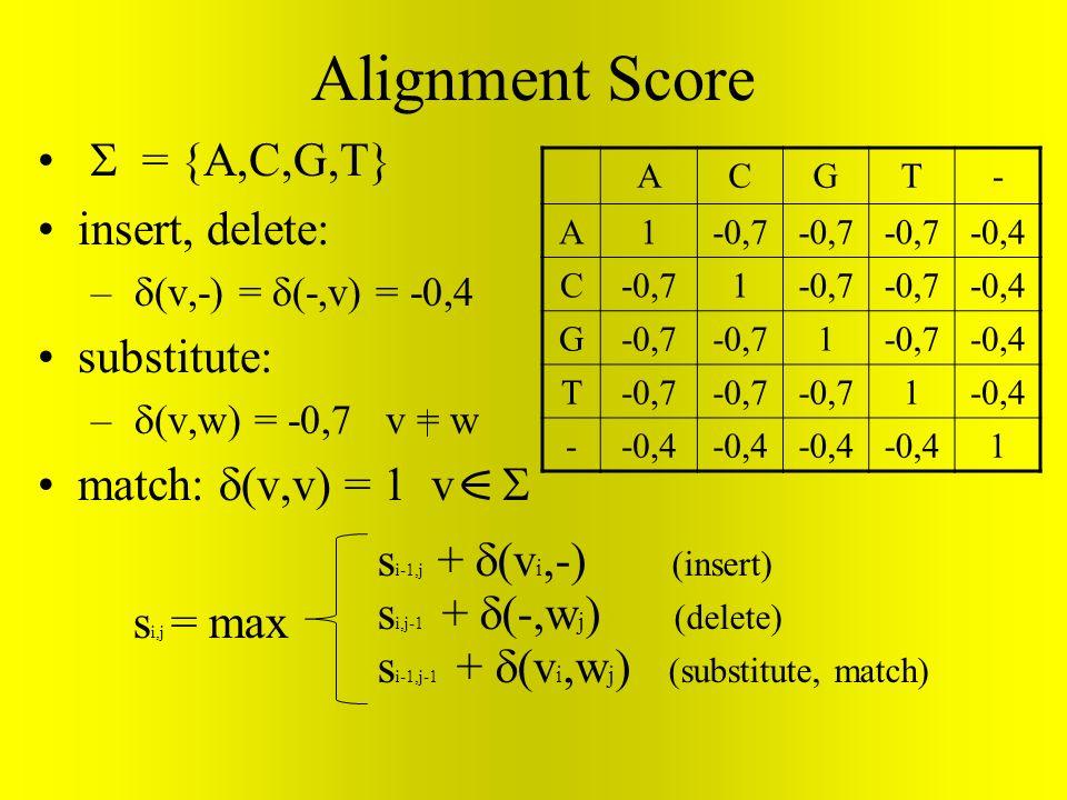 Alignment Score = {A,C,G,T} insert, delete: – (v,-) = (-,v) = -0,4 substitute: – (v,w) = -0,7 v = w match: (v,v) = 1 v ACGT- A1-0,7 -0,4 C-0,71 -0,4 G