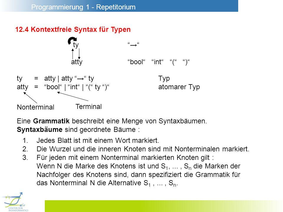 Programmierung 1 - Repetitorium 12.4 Kontextfreie Syntax für Typen ty attybool int ( ) ty = atty | atty tyTyp atty = bool | int | ( ty )atomarer Typ N