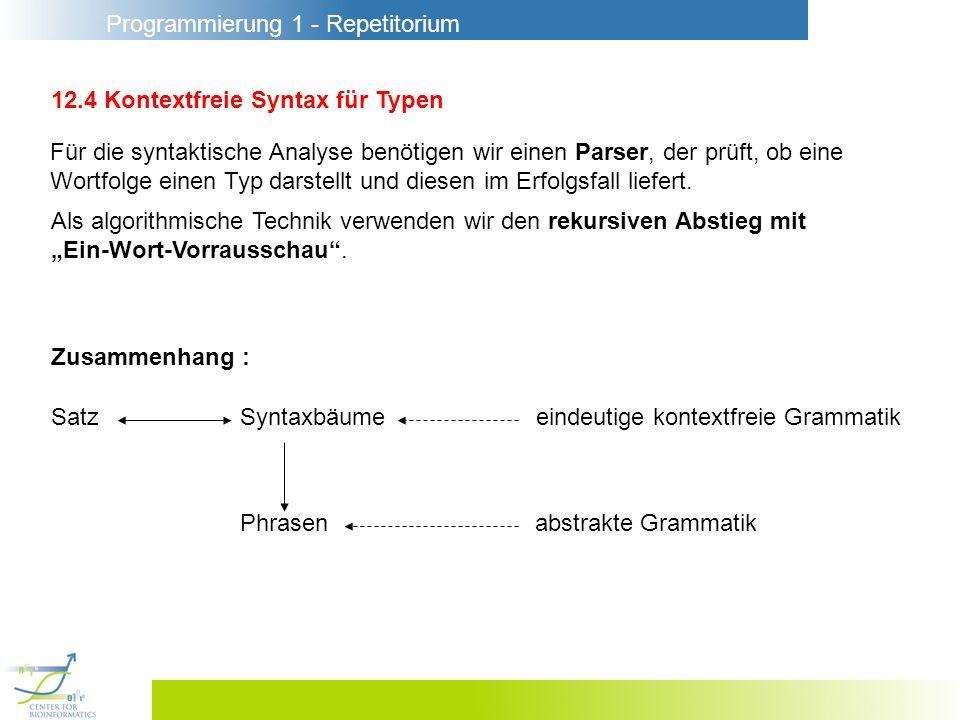Programmierung 1 - Repetitorium 12.4 Kontextfreie Syntax für Typen Für die syntaktische Analyse benötigen wir einen Parser, der prüft, ob eine Wortfol
