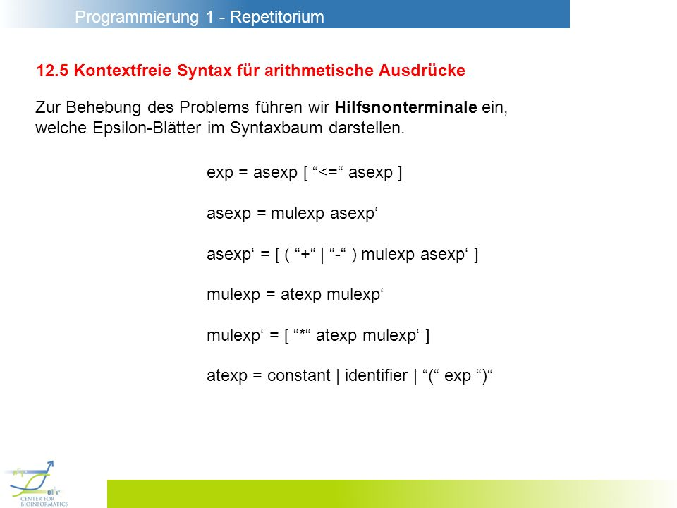 Programmierung 1 - Repetitorium 12.5 Kontextfreie Syntax für arithmetische Ausdrücke Zur Behebung des Problems führen wir Hilfsnonterminale ein, welch