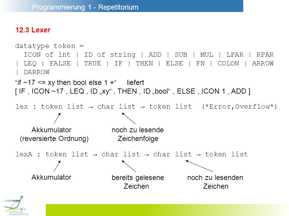Programmierung 1 - Repetitorium 12.3 Lexer datatype token = ICON of int | ID of string | ADD | SUB | MUL | LPAR | RPAR | LEQ | FALSE | TRUE | IF | THE