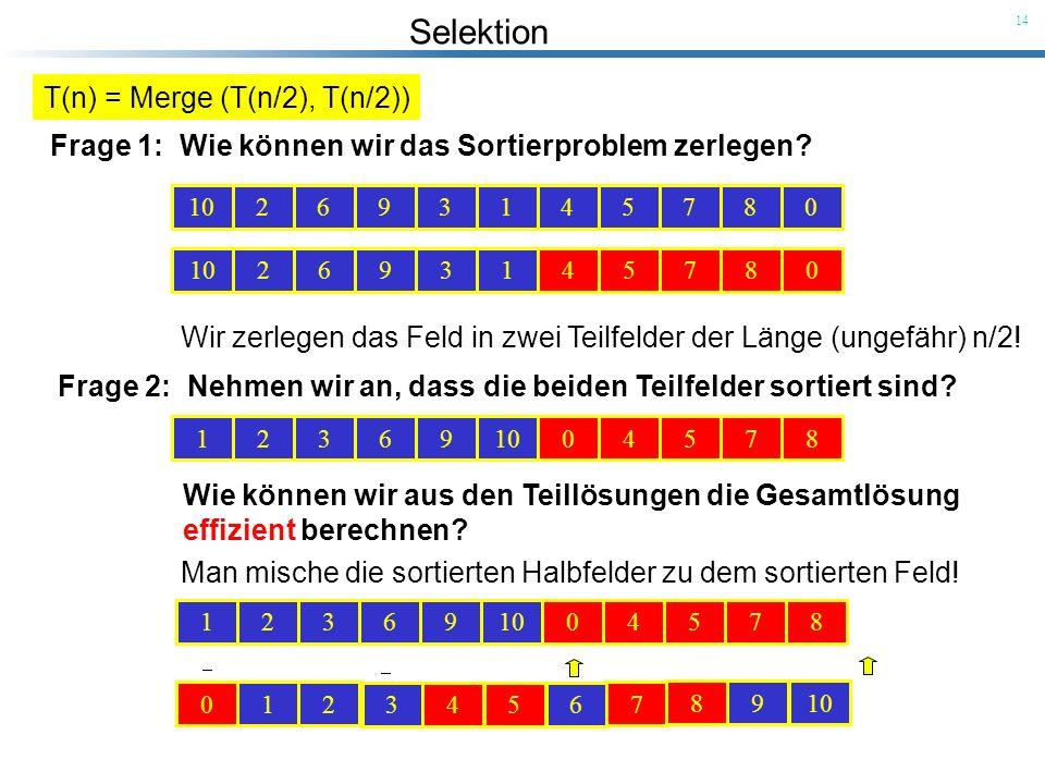 Selektion 14 T(n) = Merge (T(n/2), T(n/2)) Frage 1: Wie können wir das Sortierproblem zerlegen? 102693145780 2693145780 Wir zerlegen das Feld in zwei