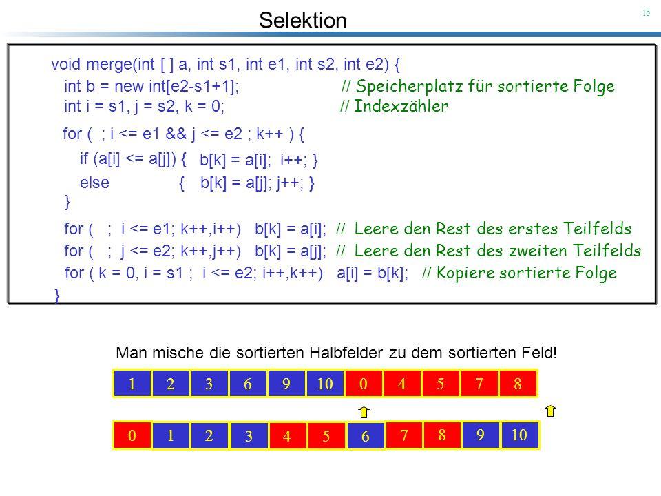 Selektion 15 Man mische die sortierten Halbfelder zu dem sortierten Feld! 123691004578 12 3 6 9 0 4 5 7 8 void merge(int [ ] a, int s1, int e1, int s2