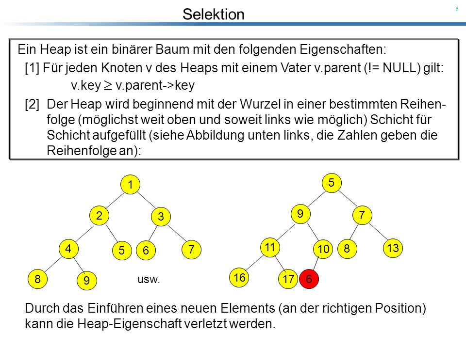 Selektion 7 5 9 7 11 10 8 13 16 17 6 Die Reparatur erfolgt durch Hochschieben des neuen Knotens v, d.h., solange v->key parent->key vertauscht man Vater und Sohn: int help = v->key; v->key = v->parent->key; v->parent->key = help; v = v->parent; 10 6 9 6 Wir nehmen an, dass v ein Zeiger auf einen (den eingefügten) Knoten ist.