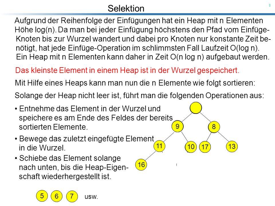 Selektion 39 1:2 Vergleiche das erste und das zweite Eingabelement 2:3 Falls das Erste kleiner gleich dem Zweiten 1:3 > (1,2,3) 1:3 > (1,3,2) (3,1,2) > 2:3 > (3,2,1) > (2,3,1) (2,1,3) Die Länge des längsten Pfades von der Wurzel des Entscheidungsbaumes zu irgend einem Blatt repräsentiert die Zahl der Vergleiche im worst-case (die worst-case Laufzeit) des Sortier-Algorithmus für die entsprechende Problem- größe n.
