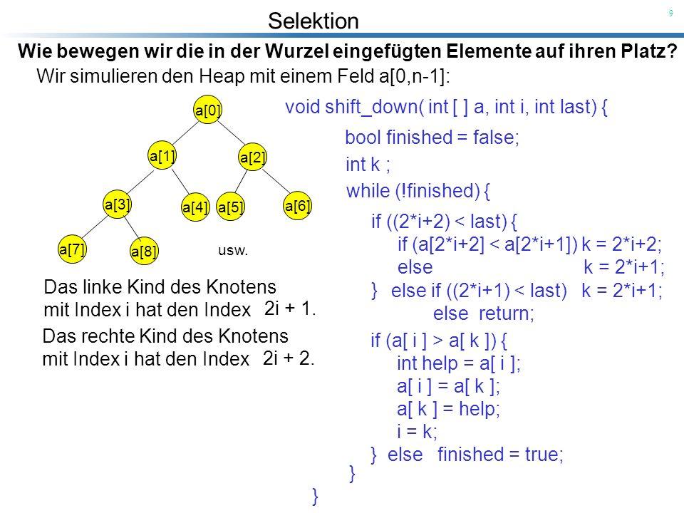 Selektion 9 Wie bewegen wir die in der Wurzel eingefügten Elemente auf ihren Platz? Wir simulieren den Heap mit einem Feld a[0,n-1]: a[0] a[1] a[2] a[