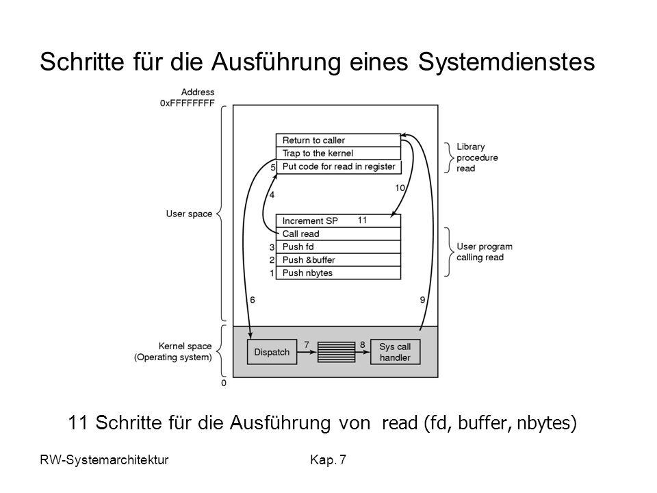 RW-SystemarchitekturKap. 7 Systemdienste Prozesse besitzen 3 Segmente: Programmtext, Daten, Keller