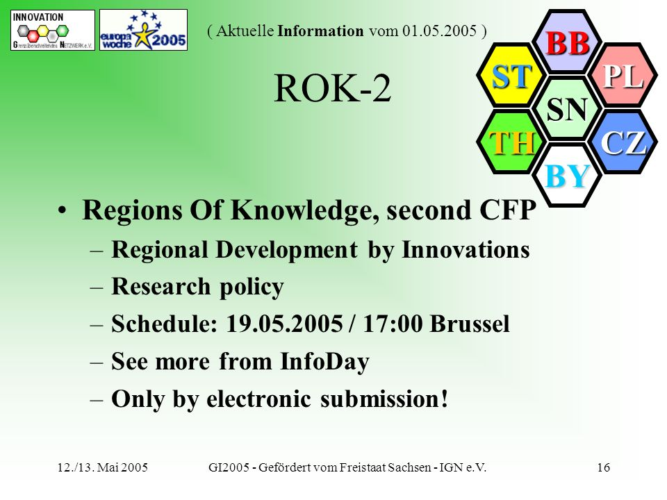 SN BB PL CZ BY TH ST ( Aktuelle Information vom 01.05.2005 ) 12./13. Mai 2005GI2005 - Gefördert vom Freistaat Sachsen - IGN e.V.16 ROK-2 Regions Of Kn