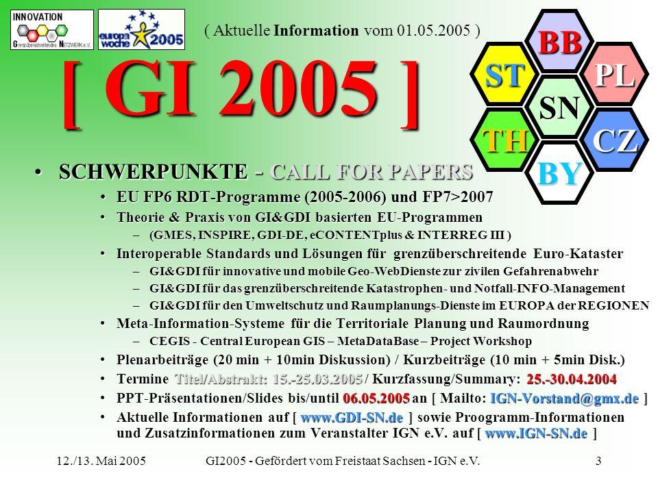 SN BB PL CZ BY TH ST ( Aktuelle Information vom 01.05.2005 ) 12./13. Mai 2005GI2005 - Gefördert vom Freistaat Sachsen - IGN e.V.3 SCHWERPUNKTE - CALL