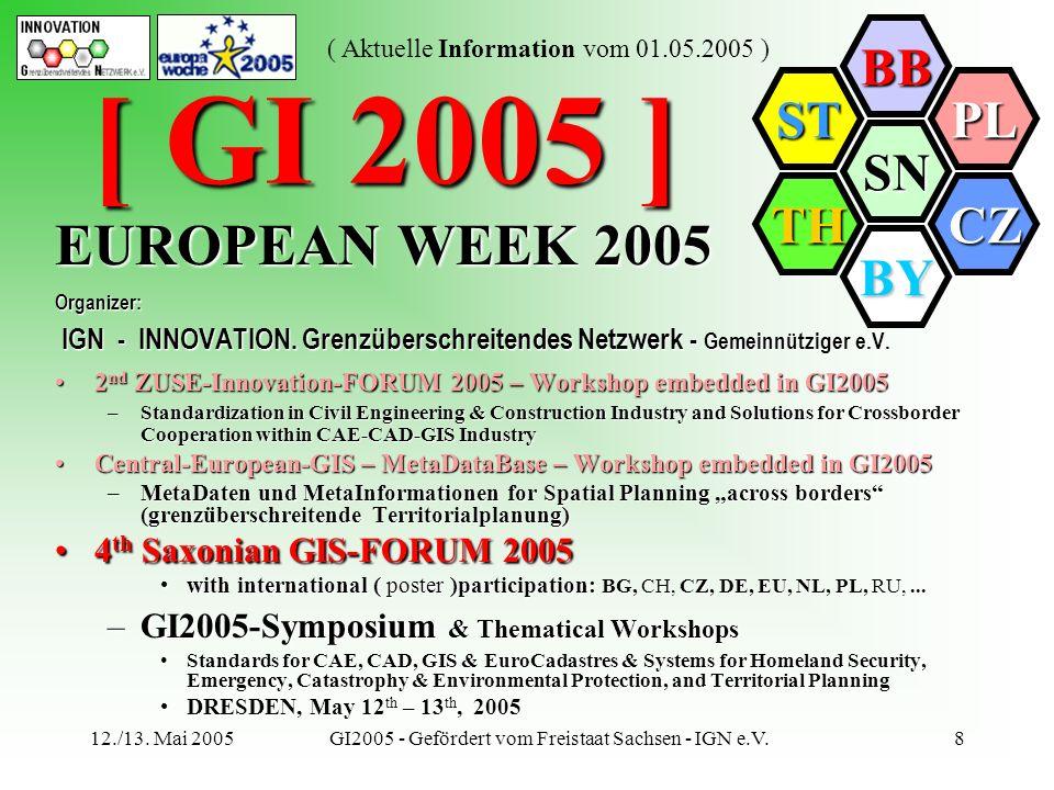 SN BB PL CZ BY TH ST ( Aktuelle Information vom 01.05.2005 ) 12./13. Mai 2005GI2005 - Gefördert vom Freistaat Sachsen - IGN e.V.8 EUROPEAN WEEK 2005 O