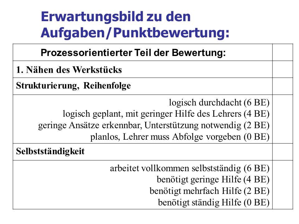 Erwartungsbild zu den Aufgaben/Punktbewertung: Kommentar der Lösungsschritte kommentiert sein Vorgehen durchgängig (6 BE) kommentiert Teilschritte (4 BE) kommentiert in größeren Abständen (2 BE) kommentiert nur auf Nachfrage (0 BE) Umgang mit der Nähmaschine sicherer Umgang (6 BE) nahezu sicherer Umgang (4 BE) unsicher im Umgang (2 BE) benötigt ständig die Hilfe des Lehrers (0 BE) Zwischensumme:/24