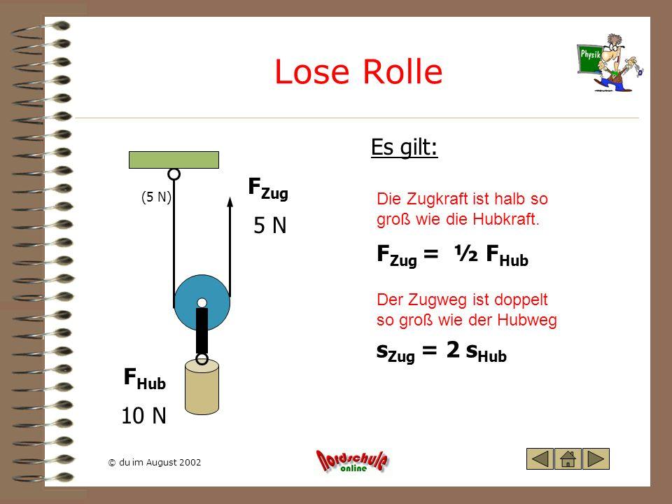 © du im August 2002 Lose Rolle F Zug F Hub 10 N 5 N F Zug = ½ F Hub Die Zugkraft ist halb so groß wie die Hubkraft. Der Zugweg ist doppelt so groß wie