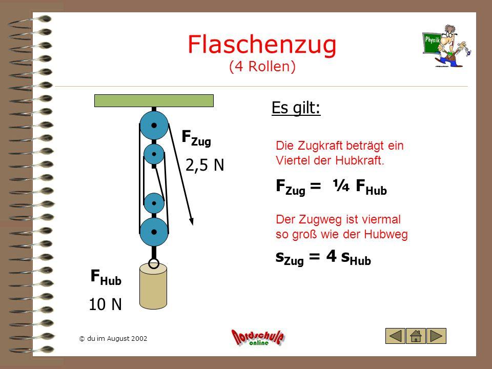 © du im August 2002 Flaschenzug (4 Rollen) Es gilt: F Zug F Hub 10 N 2,5 N F Zug = ¼ F Hub Die Zugkraft beträgt ein Viertel der Hubkraft. Der Zugweg i