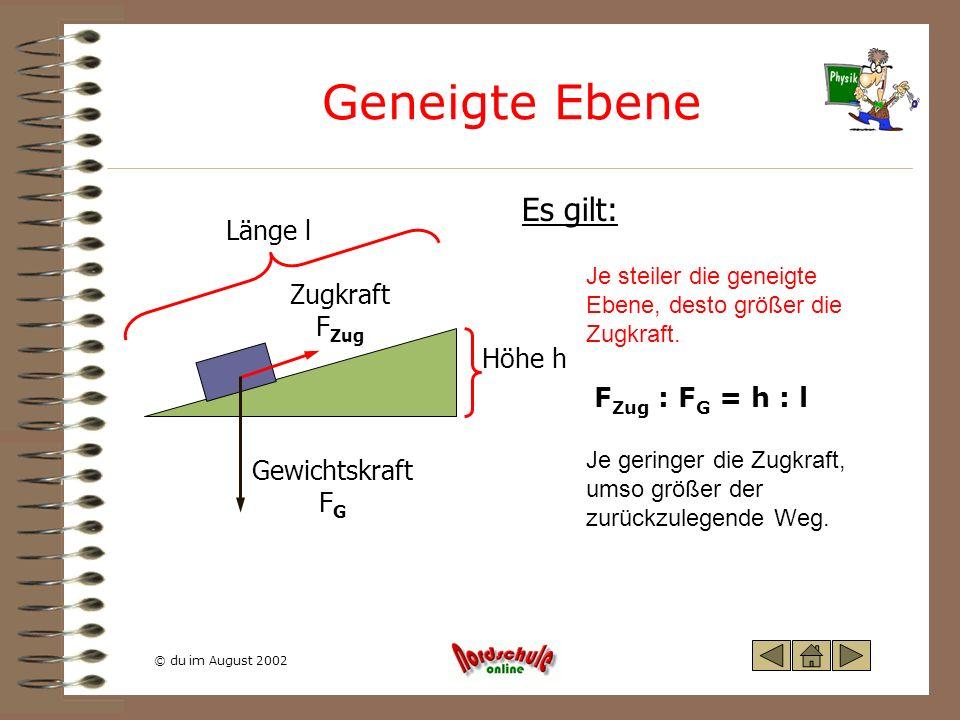 © du im August 2002 Zusammenfassung Feste RolleF Zug = F Hub s Zug = s Hub Lose RolleF Zug = ½ F Hub s Zug = 2 s Hub Flaschenzug (4 Rollen) F Zug = ¼ F Hub s Zug = 4 s Hub HebelF 1 : F 2 = l 2 : l 1 Geneigte Ebene F Zug : F G = h : l