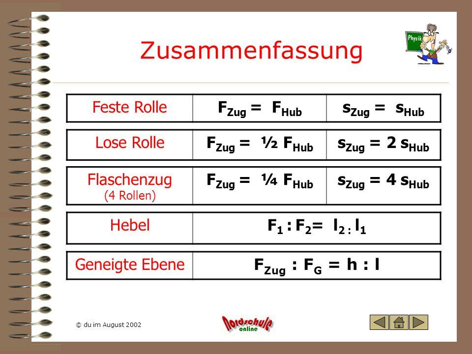 © du im August 2002 Zusammenfassung Feste RolleF Zug = F Hub s Zug = s Hub Lose RolleF Zug = ½ F Hub s Zug = 2 s Hub Flaschenzug (4 Rollen) F Zug = ¼